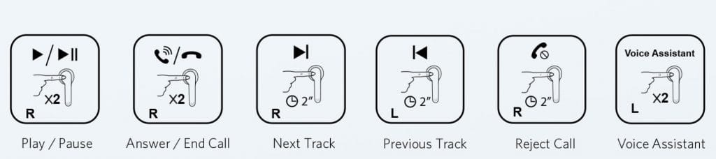 Easy Functions of Soundcore